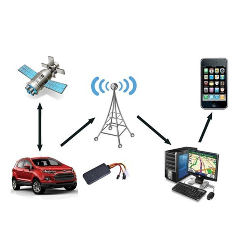 Security Tool Tracking Solutions